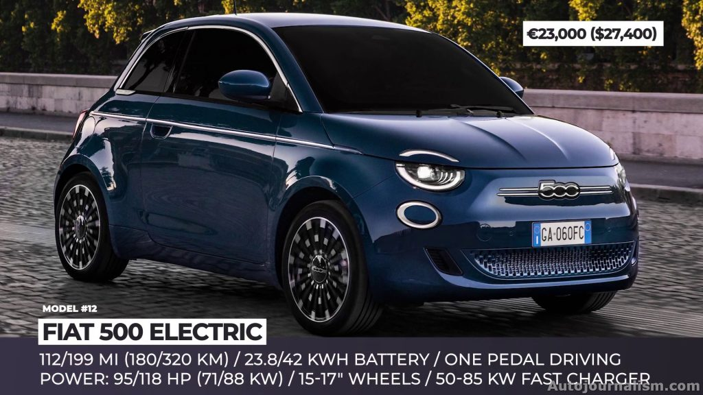 top 10 cheapest electric cars in the World 20