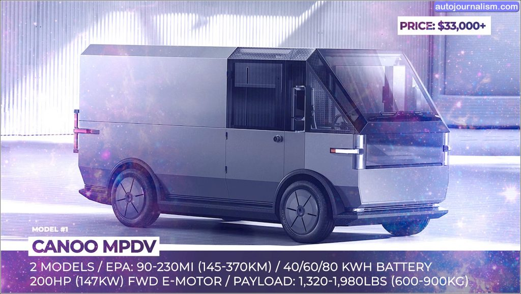 Top 10 Best Electric Vans in the world 8 scaled