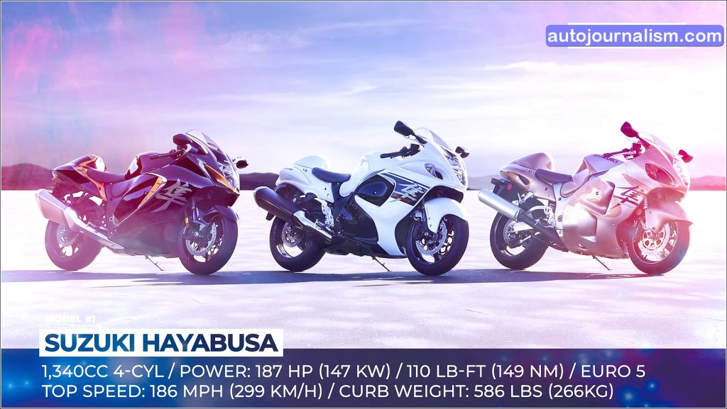Top 10 Upcoming Bikes in 2022 Power Price 6 scaled