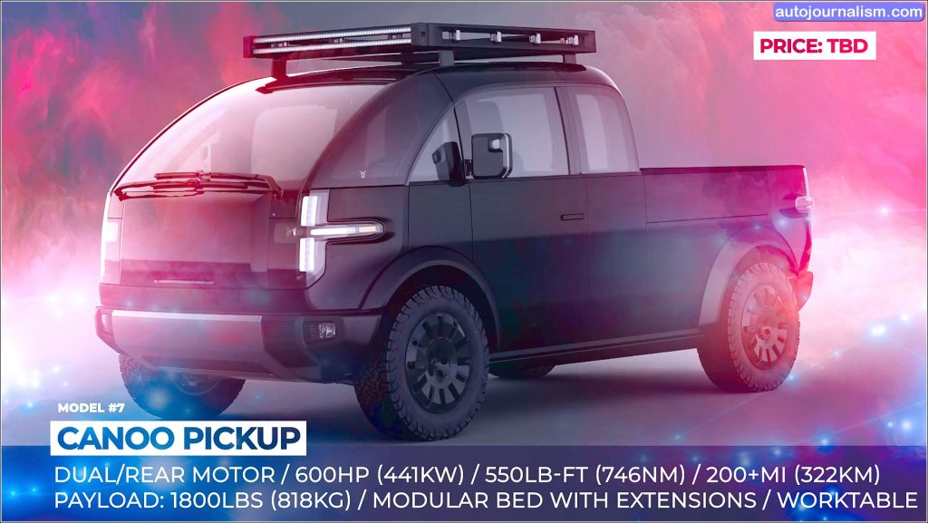 Top 10 Upcoming Electric Cars in 2022 Price 10 scaled
