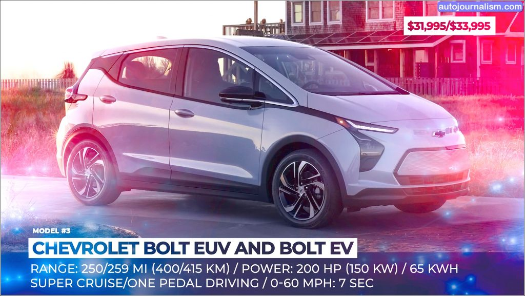 Top 10 Upcoming Electric Cars in 2022 Price 5 scaled