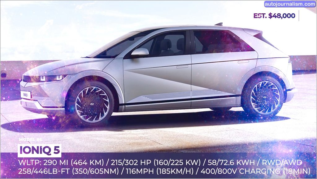 Top 10 Upcoming Electric Cars in 2022 Price 8 scaled