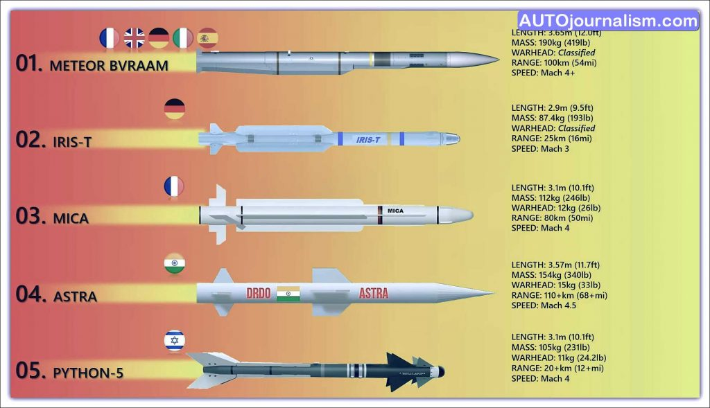 Top 10 Best Air to Air Missiles in the World ( AAMS )