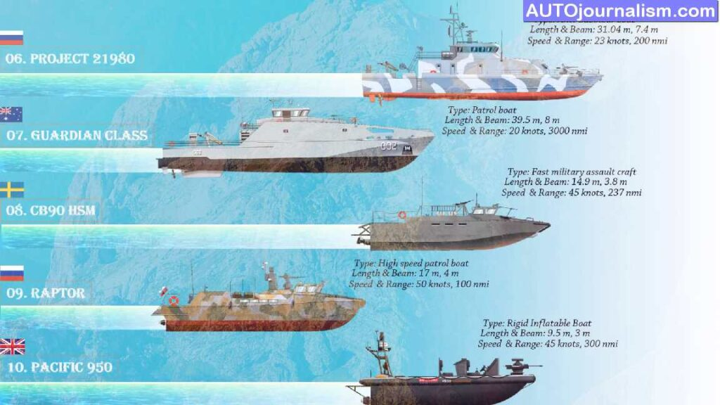 Top-10-Best-Military-Boats-in-the-World