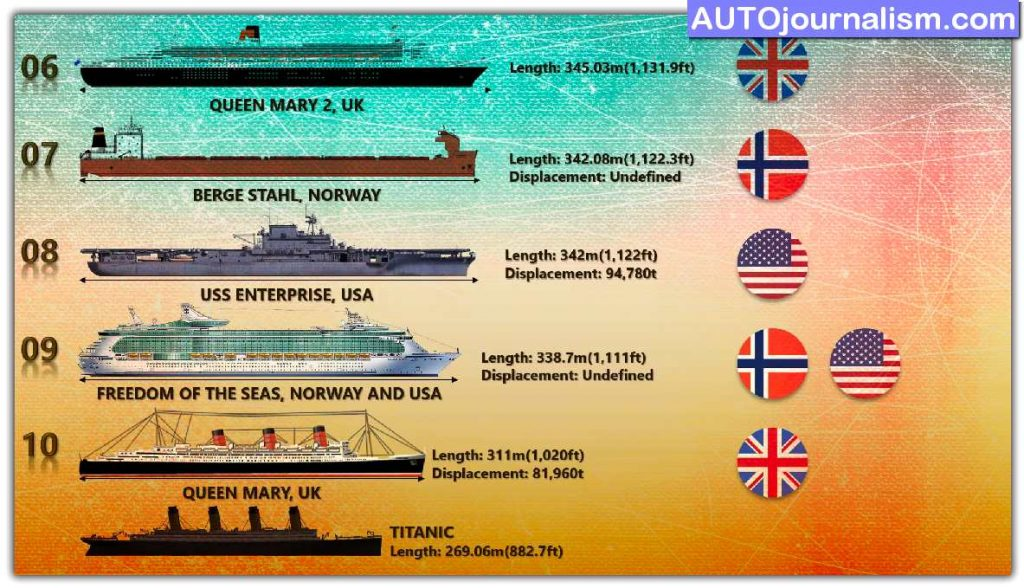 Top 10 Biggest Ships in The World 3