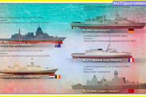 Top-10-Most-Powerful-Frigates-in-The-World