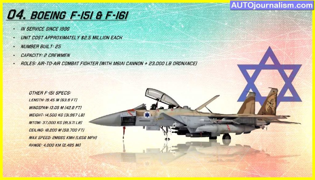 Top-10-Most-Powerful-Weapons-of-The-Israeli-Military