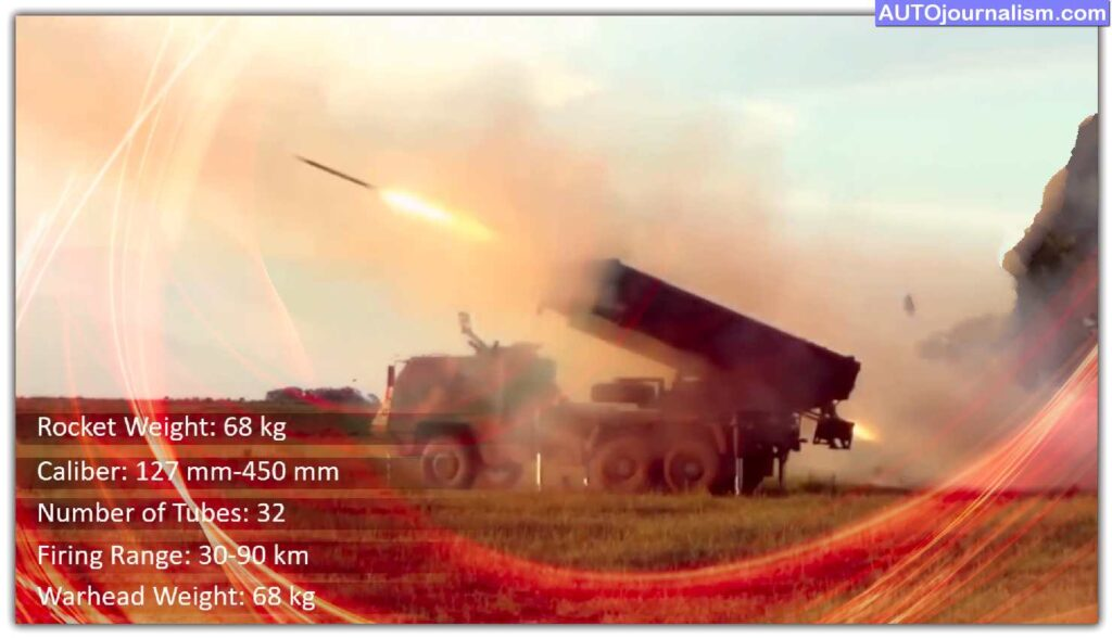 Top-10-Multiple-Rocket-System-MLRS