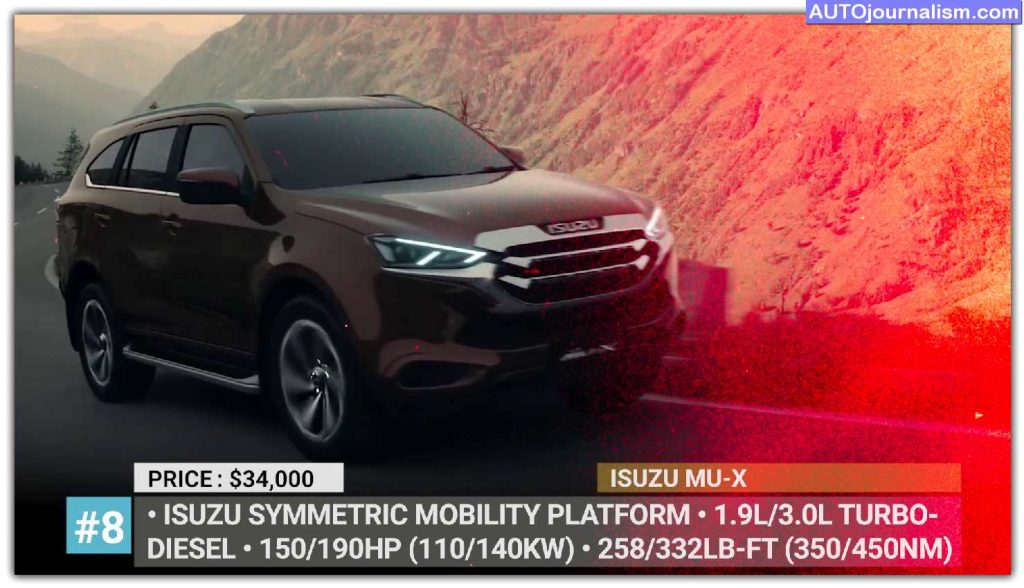 Top-10-Upcoming-New-7-Seater-Family-SUV-Cars
