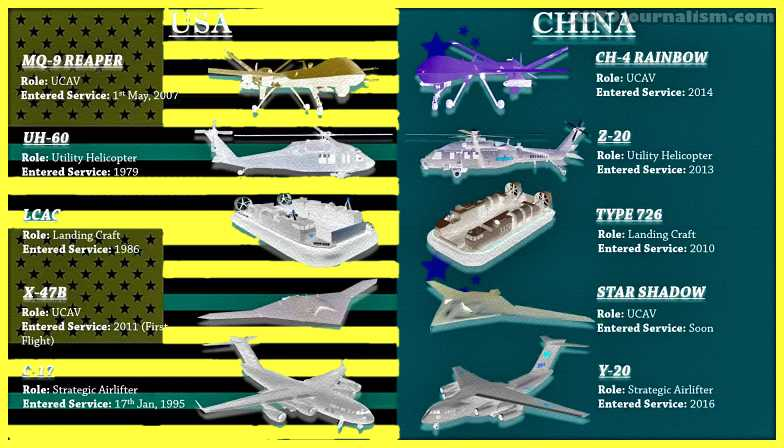 Top-10-Chinese-Weapons-Copied-From-US