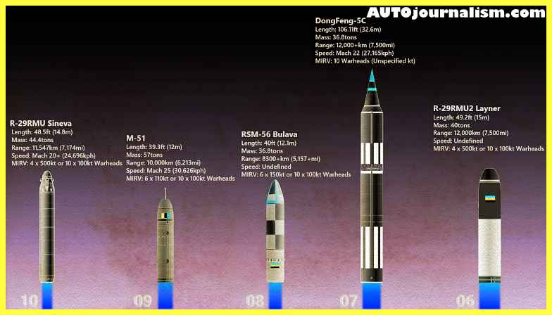 Top-10-Missiles-That-Can-Carry-Nuclear-Warheads-MIRV