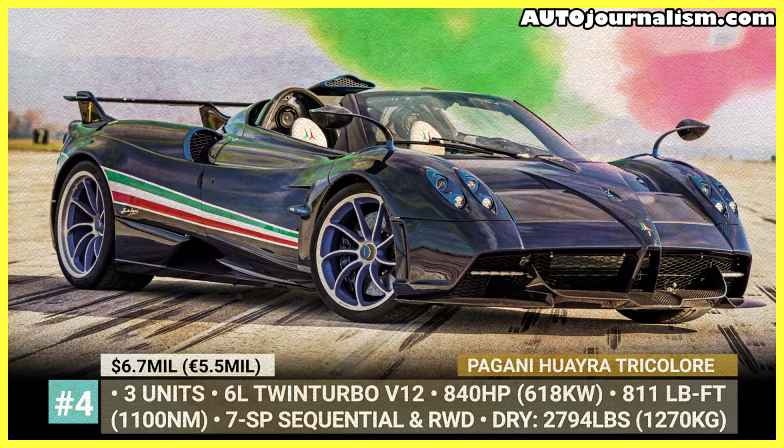 Top-10-Most-Expensive-Cars-in-2022