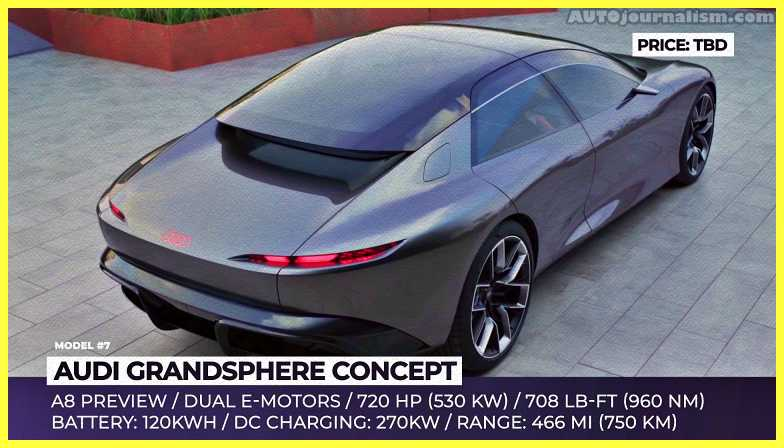 Top-10-Upcoming-Electric-Cars-in-2022