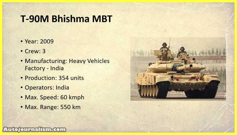 Top-10-Tanks-in-India