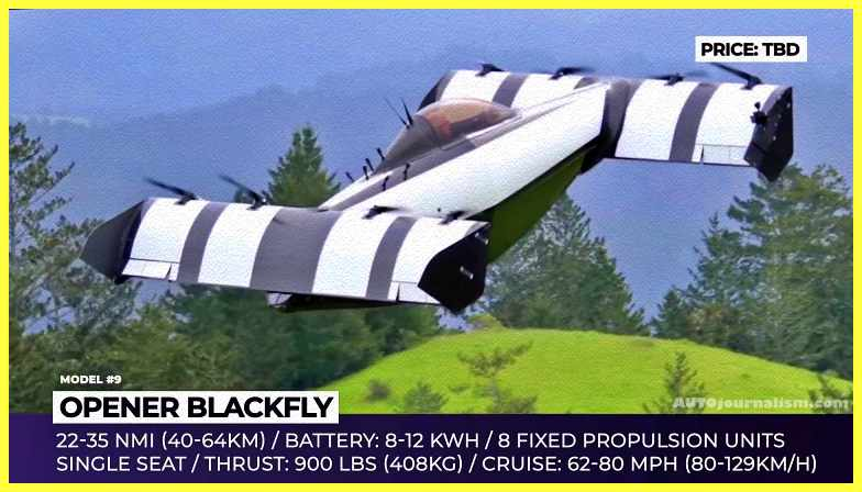 Top-10-Vtol-Aircraft-in-the-World